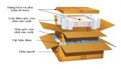 Cách đóng gói hàng hóa dễ vỡ khi giao nhận chuyển hàng