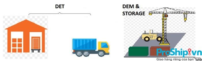 DEM và DET là phí gì? Giữa DEM và DET có đặc điểm khác nhau như thế nào?